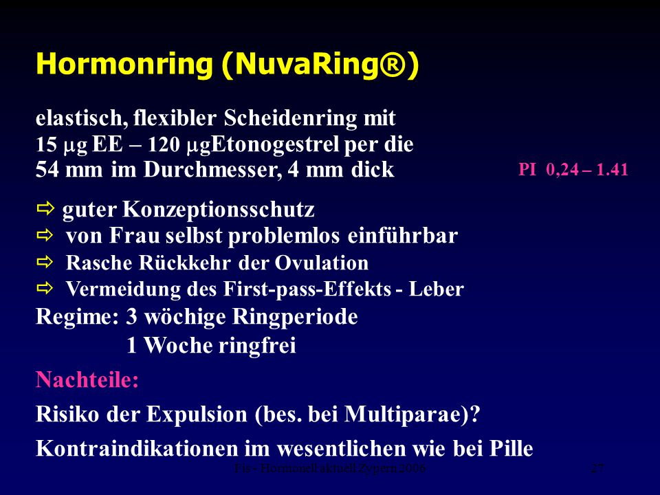 Fis - Hormonell aktuell Zypern 200627 Hormonring (NuvaRing®) elastisch, flexibler Scheidenring mit 15  g EE – 120  g Etonogestrel per die 54 mm im D
