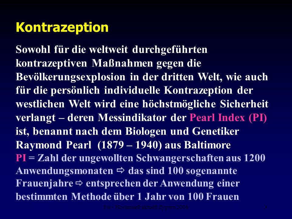 Fis - Hormonell aktuell Zypern 20064 Moderne Kontrazeption ( heute und morgen)  Natürliche Familienplanung (NFP)  Mechan.