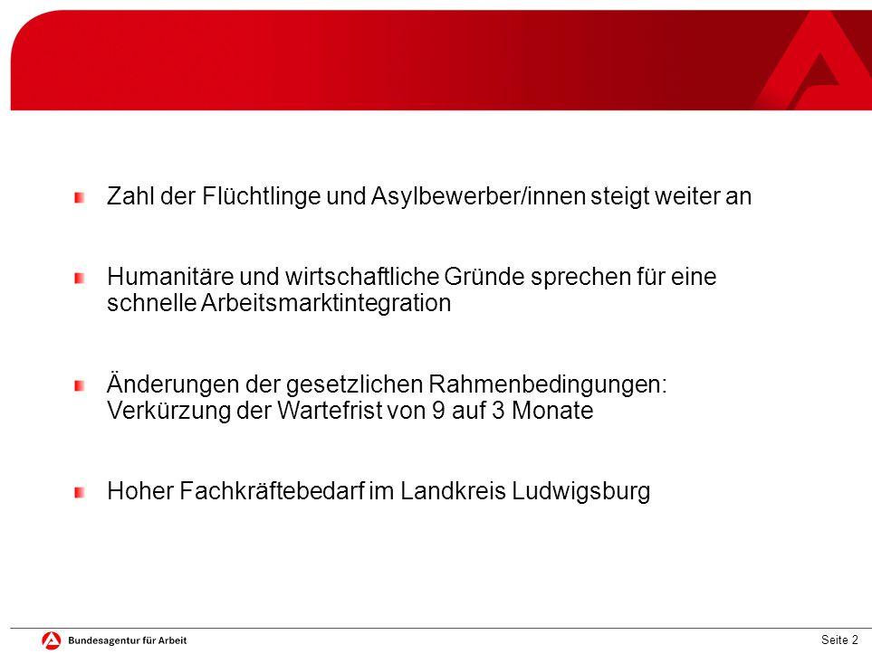 Seite 2 Zahl der Flüchtlinge und Asylbewerber/innen steigt weiter an Humanitäre und wirtschaftliche Gründe sprechen für eine schnelle Arbeitsmarktintegration Änderungen der gesetzlichen Rahmenbedingungen: Verkürzung der Wartefrist von 9 auf 3 Monate Hoher Fachkräftebedarf im Landkreis Ludwigsburg