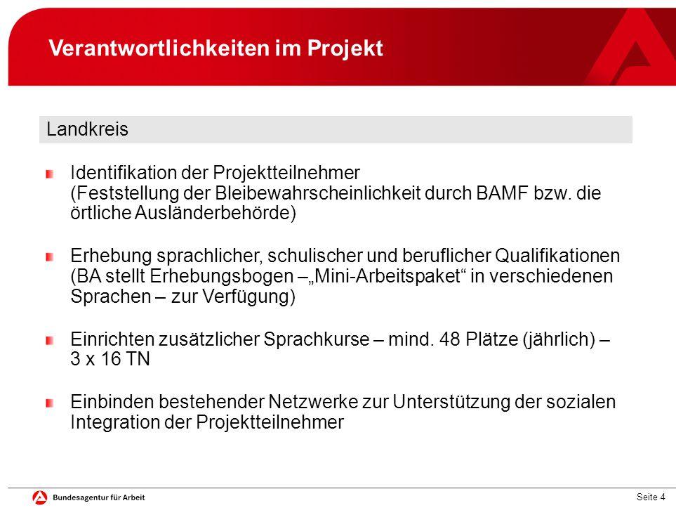 Seite 4 Verantwortlichkeiten im Projekt Landkreis Identifikation der Projektteilnehmer (Feststellung der Bleibewahrscheinlichkeit durch BAMF bzw. die