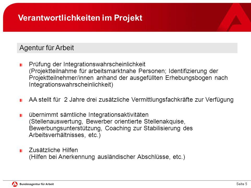 Seite 5 Agentur für Arbeit Verantwortlichkeiten im Projekt Prüfung der Integrationswahrscheinlichkeit (Projektteilnahme für arbeitsmarktnahe Personen;