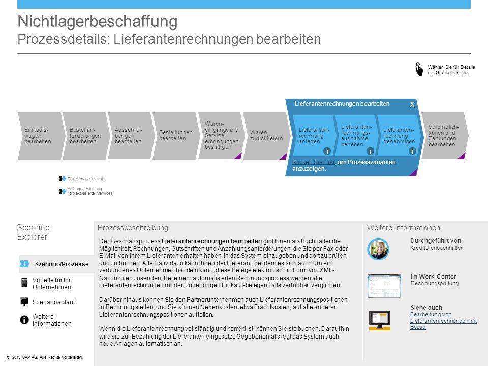©© 2013 SAP AG. Alle Rechte vorbehalten. Lieferantenrechnungen bearbeiten Nichtlagerbeschaffung Prozessdetails: Lieferantenrechnungen bearbeiten Scena