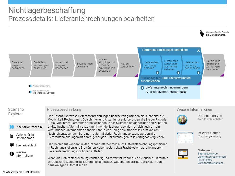 ©© 2013 SAP AG. Alle Rechte vorbehalten. Lieferantenrechnungen bearbeiten Lieferanten- rechnung anlegen Lieferanten- rechnungs- ausnahme beheben Liefe