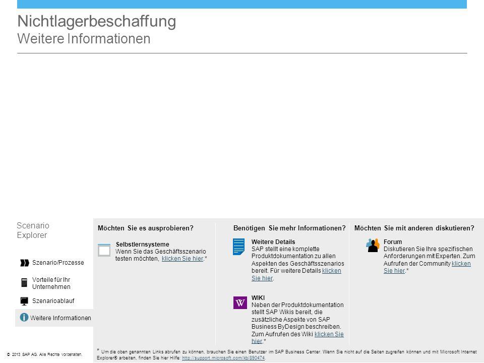 ©© 2013 SAP AG. Alle Rechte vorbehalten. Weitere Informationen Nichtlagerbeschaffung Weitere Informationen Scenario Explorer Vorteile für Ihr Unterneh