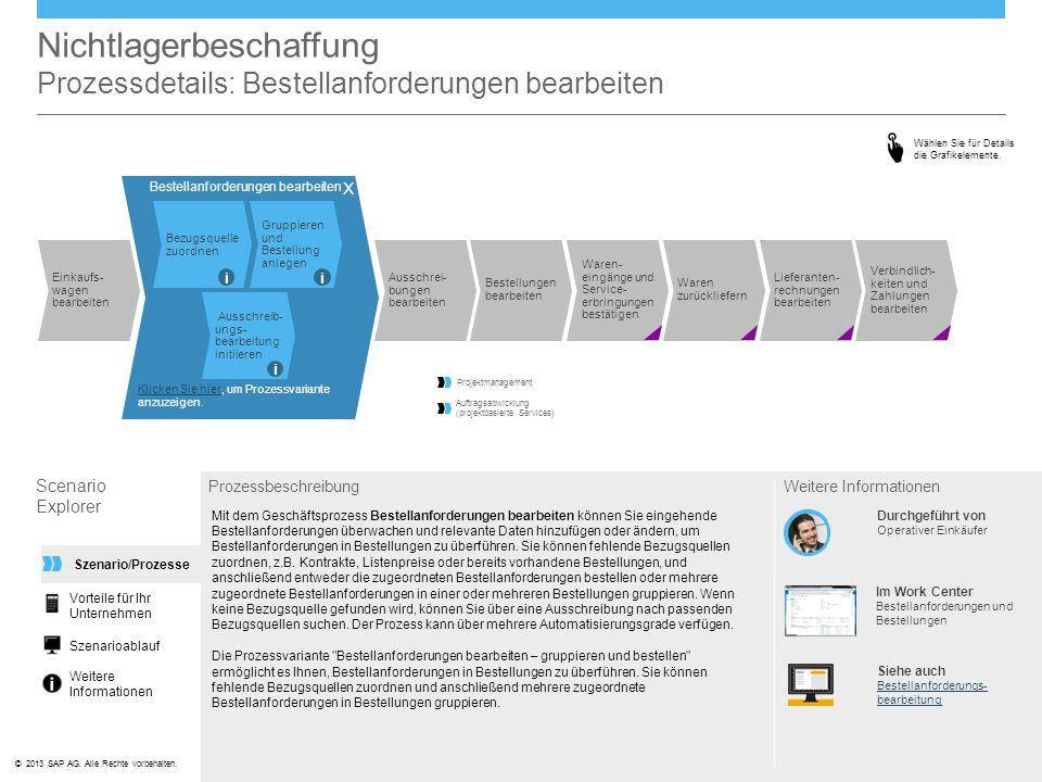 ©© 2013 SAP AG. Alle Rechte vorbehalten. Bestellanforderungen bearbeiten Nichtlagerbeschaffung Prozessdetails: Bestellanforderungen bearbeiten Scenari