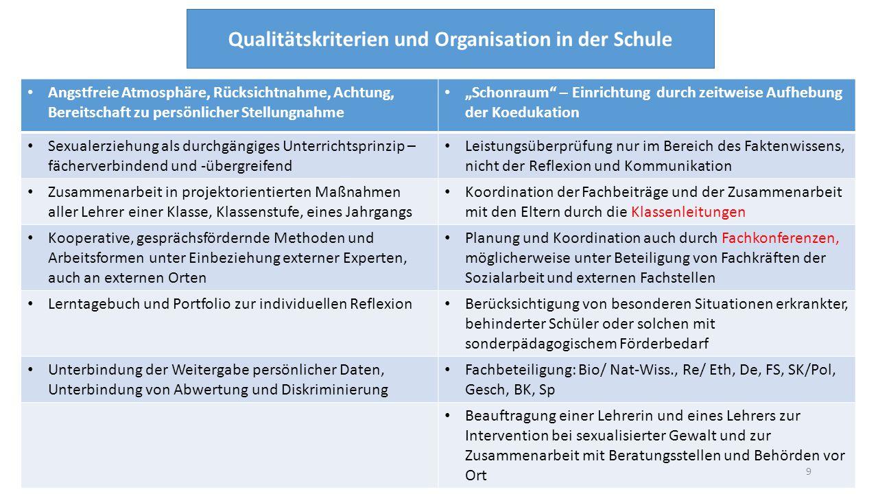 """Qualitätskriterien und Organisation in der Schule Angstfreie Atmosphäre, Rücksichtnahme, Achtung, Bereitschaft zu persönlicher Stellungnahme """"Schonrau"""