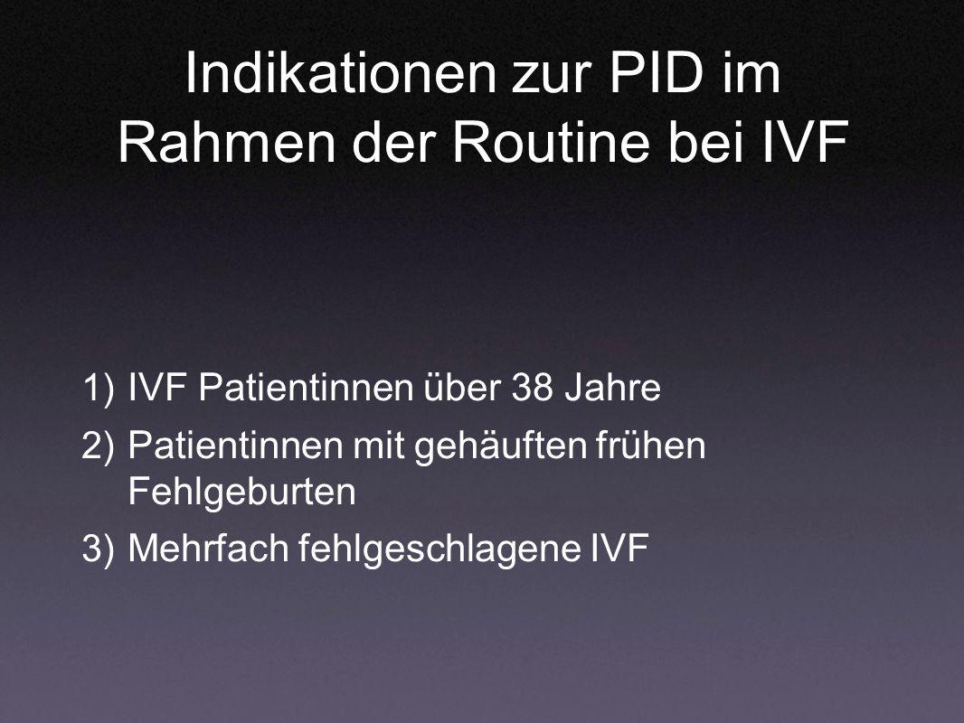 Indikationen zur PID im Rahmen der Routine bei IVF 1) IVF Patientinnen über 38 Jahre 2) Patientinnen mit gehäuften frühen Fehlgeburten 3) Mehrfach feh