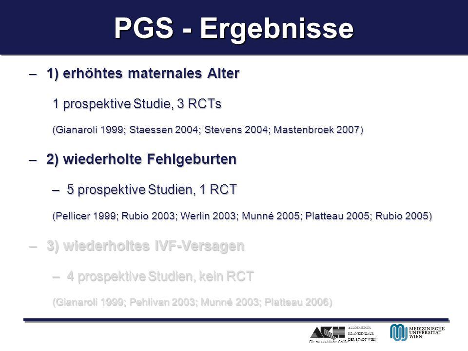 ALLGEMEINES KRANKENHAUS DER STADT WIEN Die menschliche Größe PGS - Ergebnisse –1) erhöhtes maternales Alter 1 prospektive Studie, 3 RCTs (Gianaroli 19