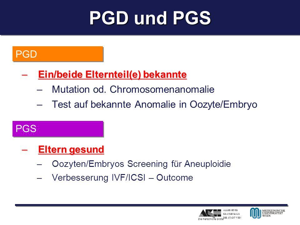ALLGEMEINES KRANKENHAUS DER STADT WIEN Die menschliche Größe PGD und PGS –Ein/beide Elternteil(e) bekannte –Mutation od. Chromosomenanomalie –Test auf