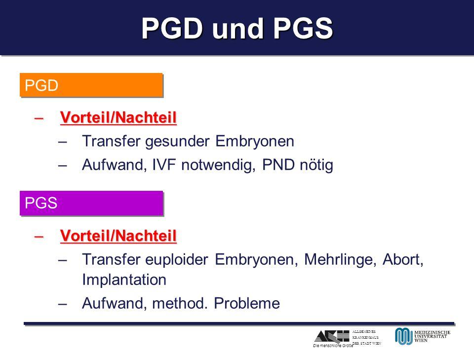 ALLGEMEINES KRANKENHAUS DER STADT WIEN Die menschliche Größe PGD und PGS –Vorteil/Nachteil –Transfer gesunder Embryonen –Aufwand, IVF notwendig, PND n
