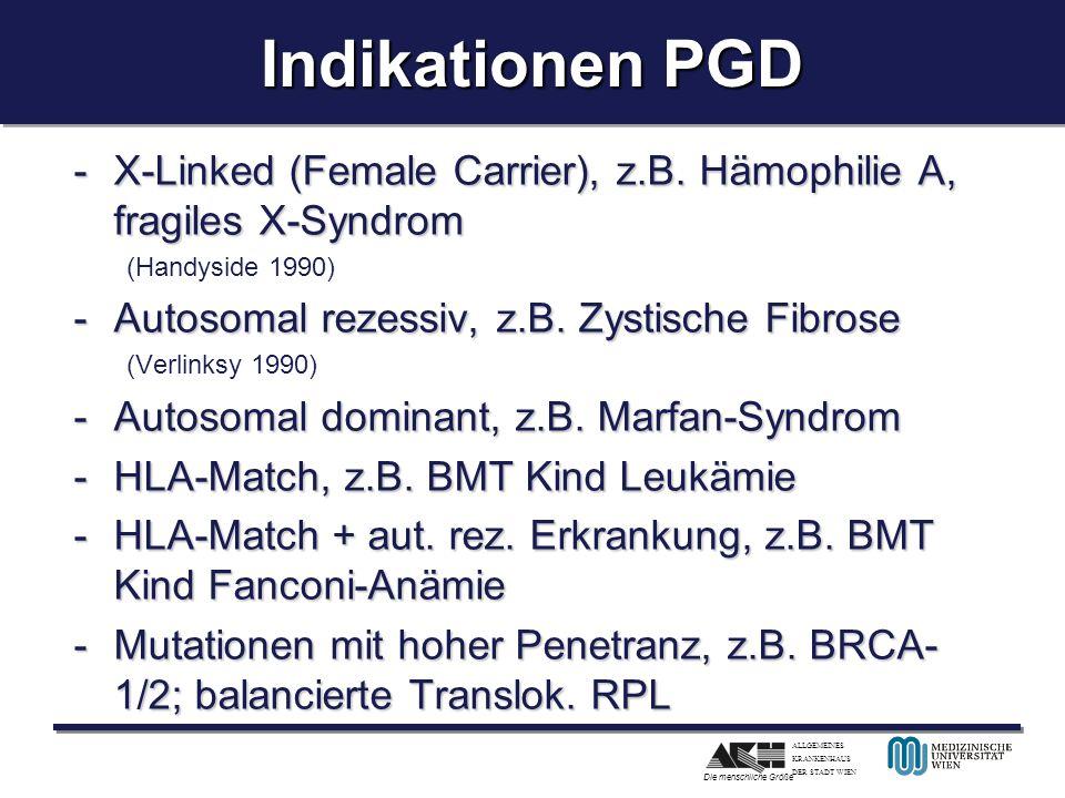 ALLGEMEINES KRANKENHAUS DER STADT WIEN Die menschliche Größe Indikationen PGD -X-Linked (Female Carrier), z.B. Hämophilie A, fragiles X-Syndrom (Handy