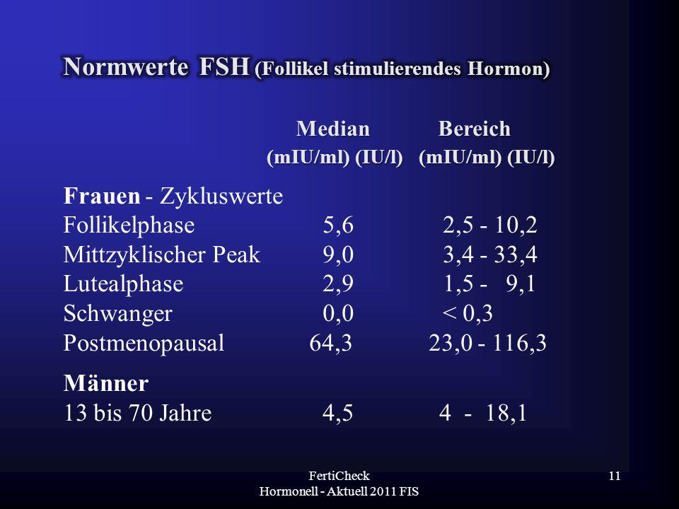 Median Bereich (mIU/ml) (IU/l) (mIU/ml) (IU/l) Frauen - Zykluswerte Follikelphase 5,6 2,5 - 10,2 Mittzyklischer Peak 9,03,4 - 33,4 Lutealphase 2,9 1,5