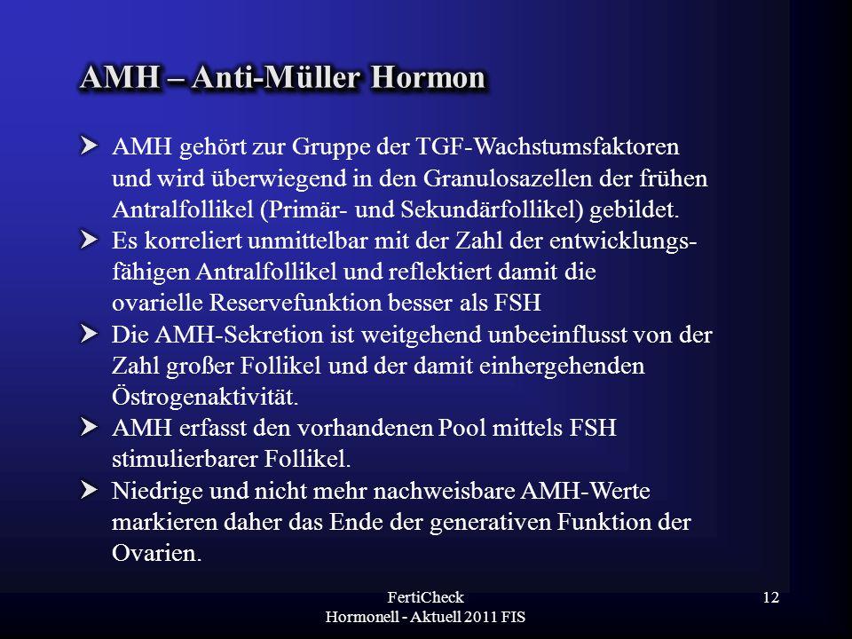 FertiCheck Hormonell - Aktuell 2011 FIS 12