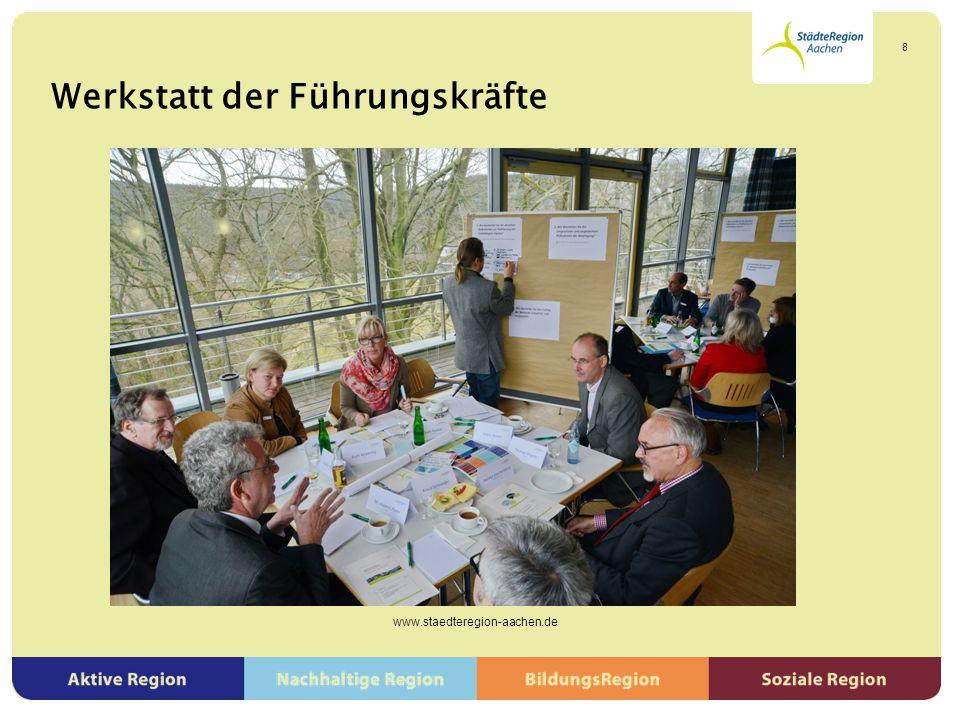 Werkstatt der Führungskräfte www.staedteregion-aachen.de 9