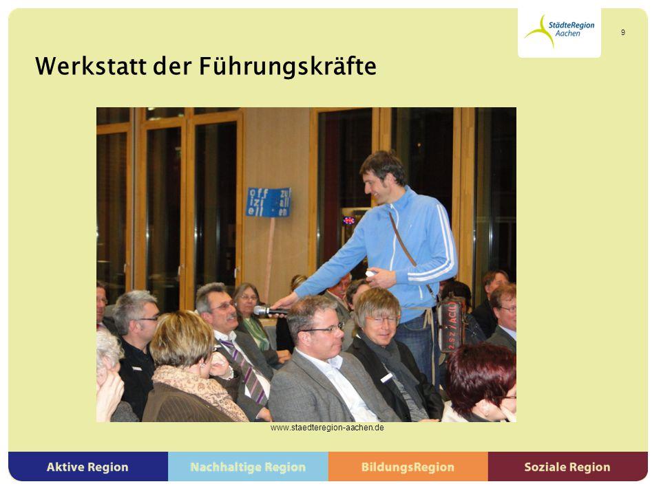 Was geht?! – Werkstatt für Jugendbeteiligung und Jugendpolitik www.staedteregion-aachen.de 20