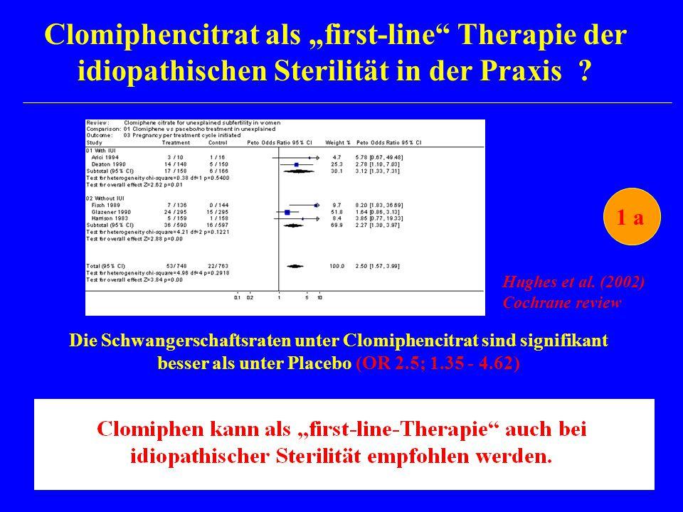 """Clomiphencitrat als """"first-line"""" Therapie der idiopathischen Sterilität in der Praxis ? Hughes et al. (2002) Cochrane review Die Schwangerschaftsraten"""