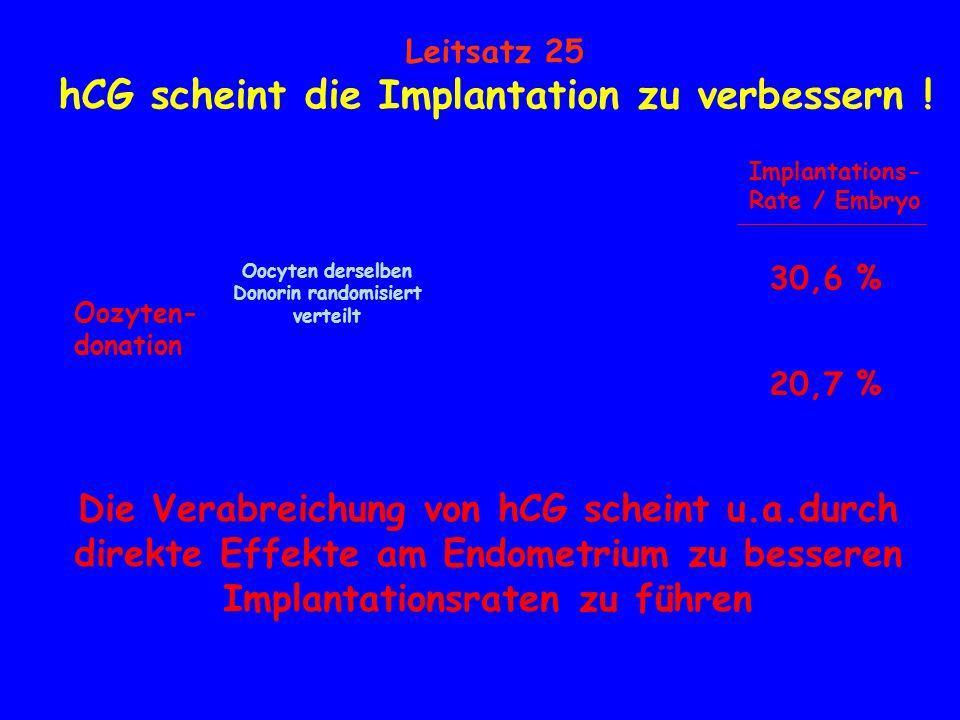 Leitsatz 25 hCG scheint die Implantation zu verbessern ! Tesarik et al. 2003 Reprod Biomed Online 7: 59-64 Oozyten- donation Art. Zyklus + 5000 IU hCG