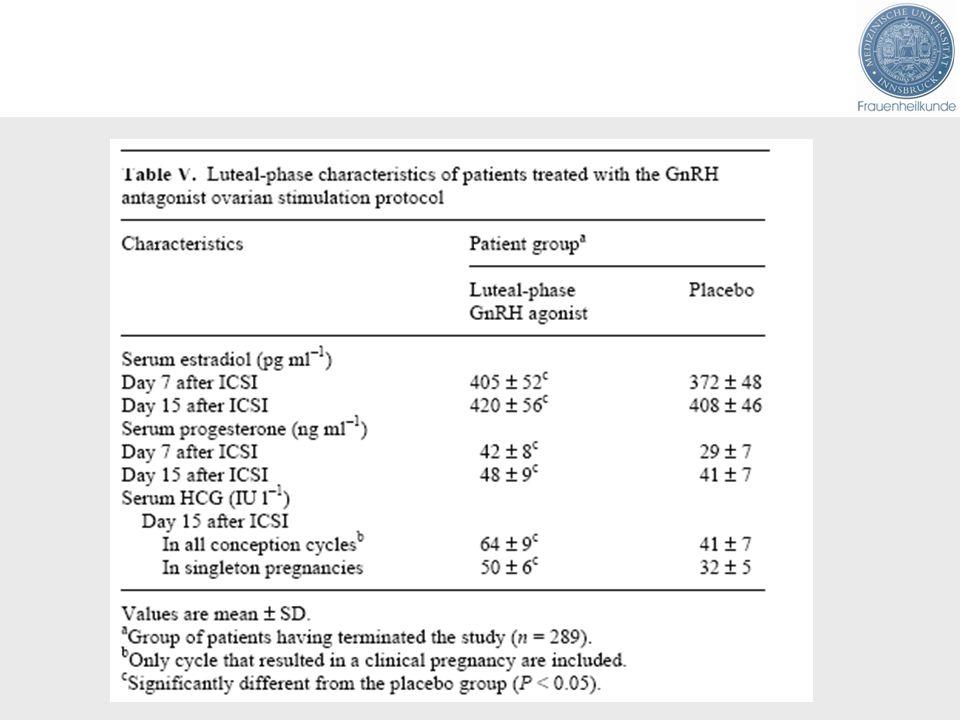 Lutealphasensupport mit GnRH-A (Tesarik et al. Hum Rep Sept 2006)