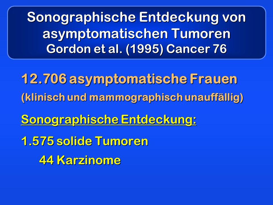 Sonographische Entdeckung von asymptomatischen Tumoren Gordon et al.