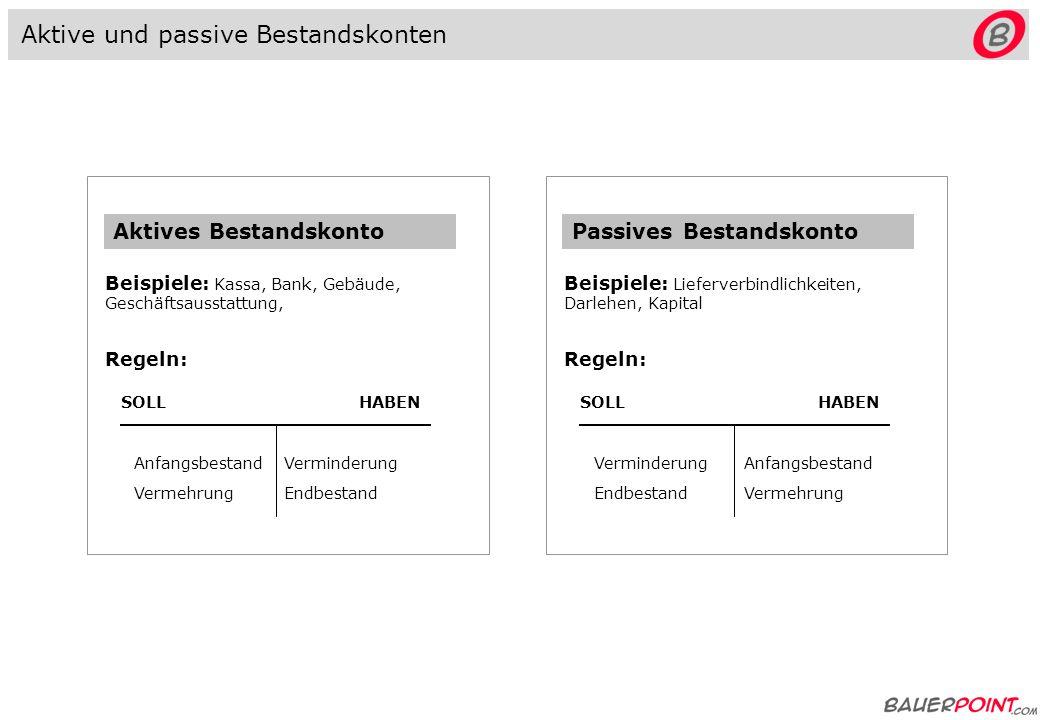 Kontenlehre – Bestandskonten – Lösung Zerlegung + GF 1