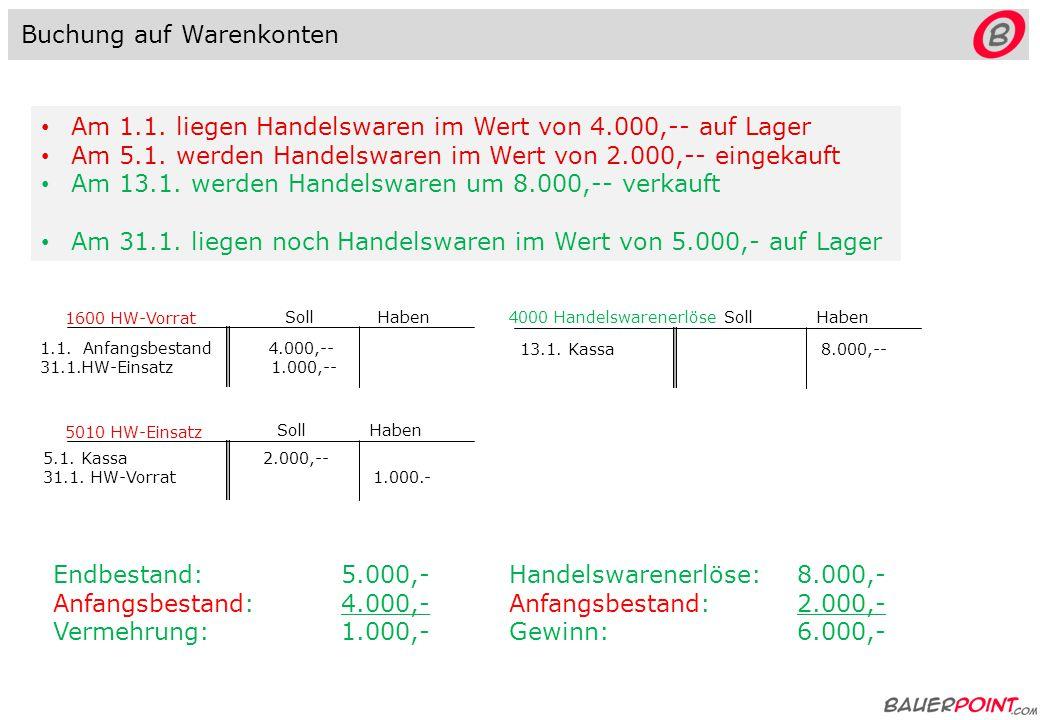 1.1.Anfangsbestand 4.000,-- 31.1.HW-Einsatz 1.000,-- 1600 HW-Vorrat Soll Haben 5.1.