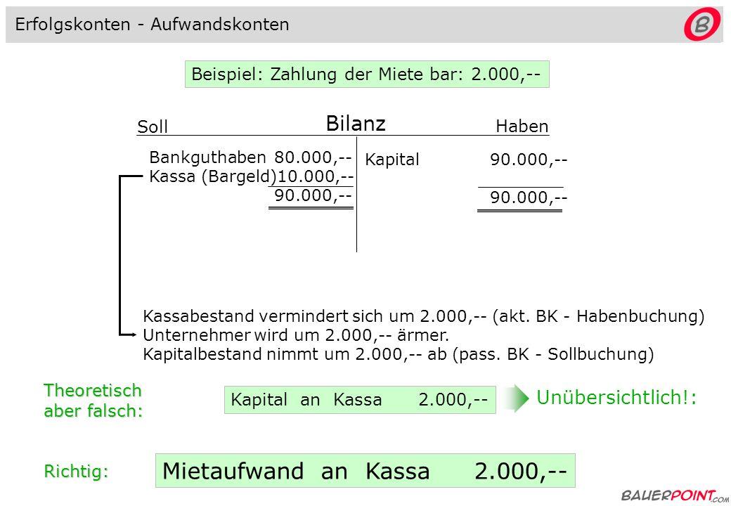 Soll Haben HW-Vorrat Soll Haben SBK - Ermittlung des Saldos - Eintragung des Saldos auf der betragsmäßig kleineren Seite - Konto ist ausgeglichen - Aktive und passive Bestandskonten werden mit SBK abgeschlossen - Erfolgskonten mit GuV 10.000,-- Bank SBK HW-Vorrat 10.000,-- SBK = Schlussbilanzkonto Abschluss eines Kontos