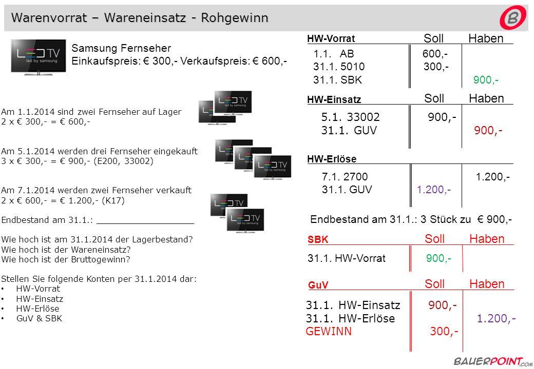 Warenvorrat – Wareneinsatz - Rohgewinn Am 1.1.2014 sind zwei Fernseher auf Lager 2 x € 300,- = € 600,- Am 5.1.2014 werden drei Fernseher eingekauft 3 x € 300,- = € 900,- (E200) Am 7.1.2014 werden zwei Fernseher verkauft 2 x € 600,- = € 1.200,- (K17) Endbestand am 31.1.: ___________________ Wie hoch ist am 31.1.2014 der Lagerbestand in Stück.