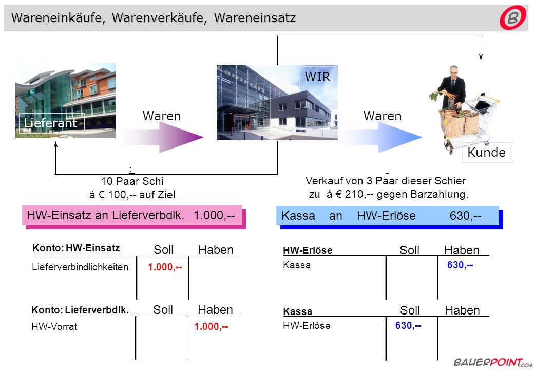 Am 1.1.2014 sind zwei Fernseher auf Lager 2 x € 300,- = € 600,- Am 5.1.2014 werden drei Fernseher eingekauft 3 x € 300,- = € 900,- (E200, 33002) Am 7.1.2014 werden zwei Fernseher verkauft 2 x € 600,- = € 1.200,- (K17) Endbestand am 31.1.: ___________________ Wie hoch ist am 31.1.2014 der Lagerbestand.