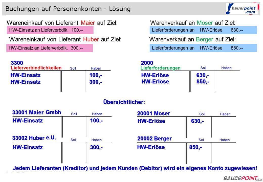 Buchungen auf Personenkonten Lieferverbindlichkeiten Lieferforderungen Soll Haben Wareneinkauf von Lieferant Maier auf Ziel: Warenverkauf an Moser auf Ziel: HW-Einsatz an Lieferverbdlk.