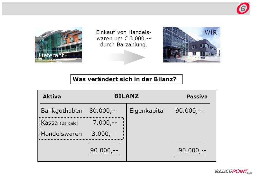 Die ersten Geschäftsfälle Einkauf von Handels- waren um € 3.000,-- durch Barzahlung.
