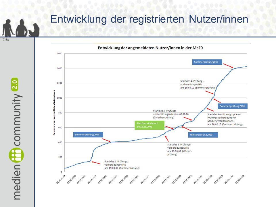 7/50 Entwicklung der registrierten Nutzer/innen