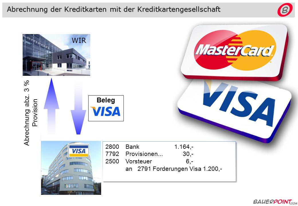Warenverkauf gegen Kreditkarte: € 1.200,- inkl.