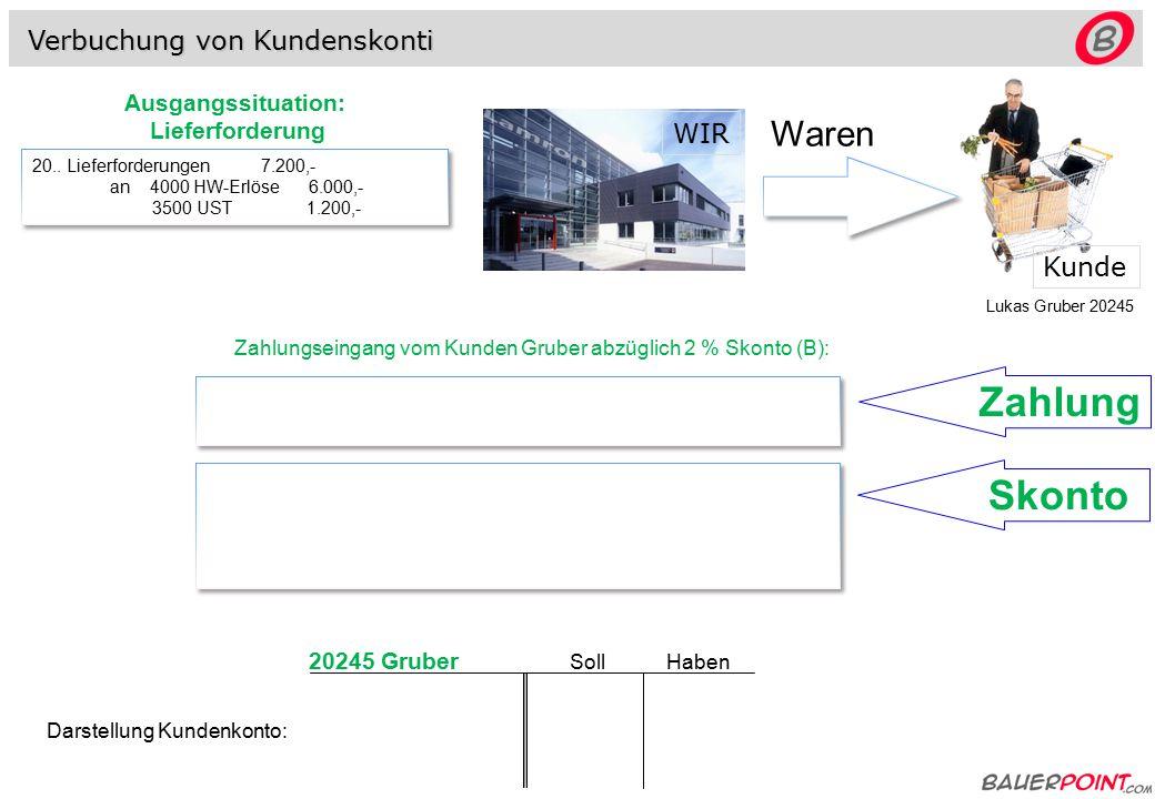 Verkäufe bar und mit Bankomat- & Kreditkarten: Die Auswertung der Registrierkasse der Harper GmbH zeigt am Tagesende folgendes Bild: Am 22.