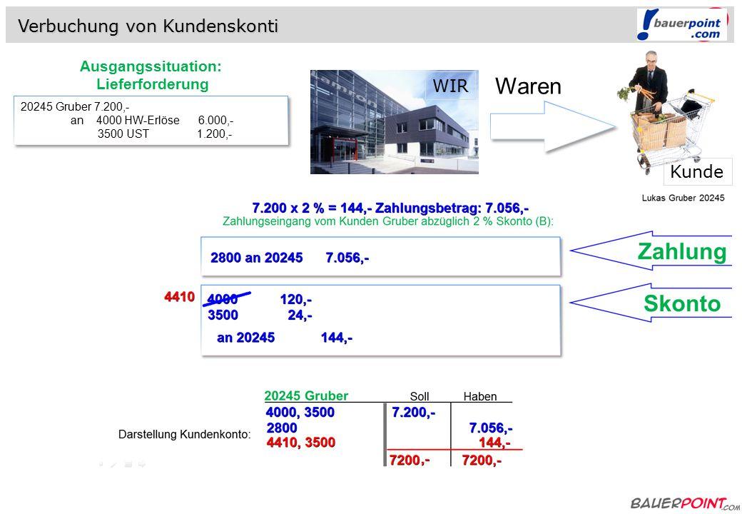Verbuchung von Kundenskonti 20245 Gruber 7.200,- an 4000 HW-Erlöse 6.000,- 3500 UST 1.200,- 20245 Gruber 7.200,- an 4000 HW-Erlöse 6.000,- 3500 UST 1.200,- Ausgangssituation: Lieferforderung Waren WIR Kunde Zahlung Skonto 20245 Gruber Soll Haben Zahlungseingang vom Kunden Gruber abzüglich 2 % Skonto (B): Lukas Gruber 20245 Darstellung Kundenkonto: