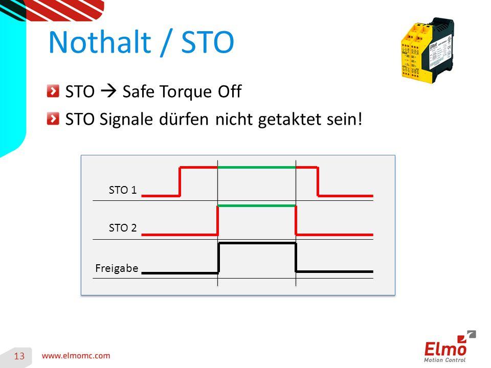 13 Nothalt / STO STO  Safe Torque Off STO Signale dürfen nicht getaktet sein! STO 1 STO 2 Freigabe