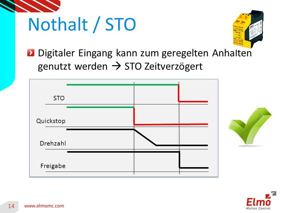 14 Nothalt / STO Digitaler Eingang kann zum geregelten Anhalten genutzt werden  STO Zeitverzögert STO Quickstop Drehzahl Freigabe