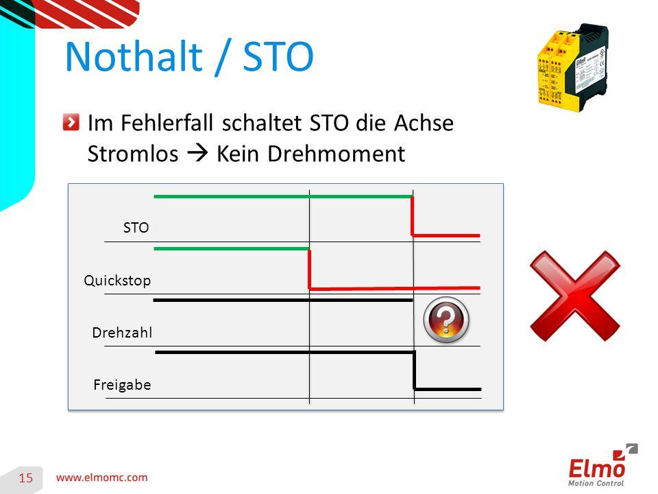 15 Nothalt / STO Im Fehlerfall schaltet STO die Achse Stromlos  Kein Drehmoment STO Quickstop Drehzahl Freigabe