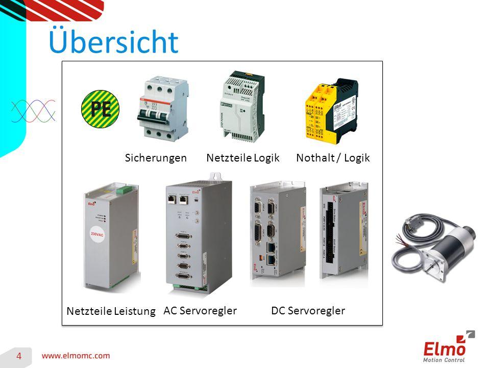 4 Übersicht Sicherungen Netzteile Logik Netzteile Leistung Nothalt / Logik DC ServoreglerAC Servoregler