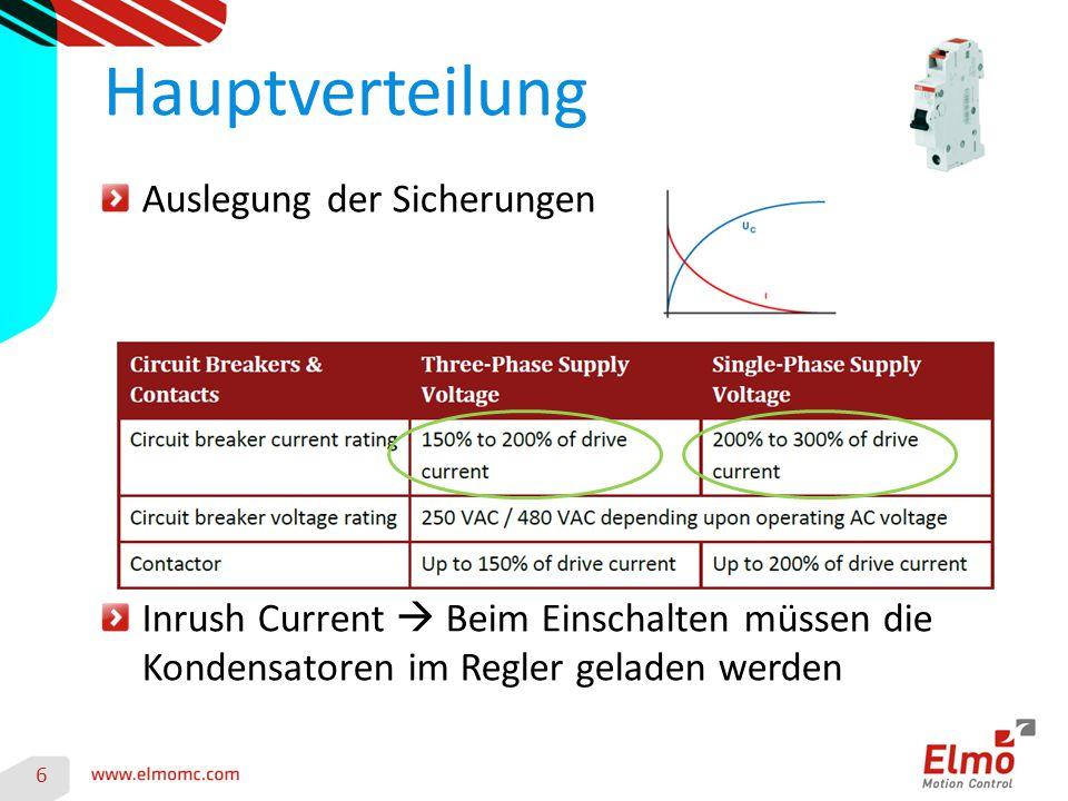 6 Hauptverteilung Auslegung der Sicherungen Inrush Current  Beim Einschalten müssen die Kondensatoren im Regler geladen werden