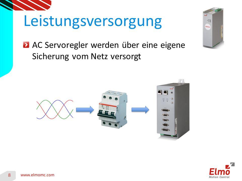 8 Leistungsversorgung AC Servoregler werden über eine eigene Sicherung vom Netz versorgt