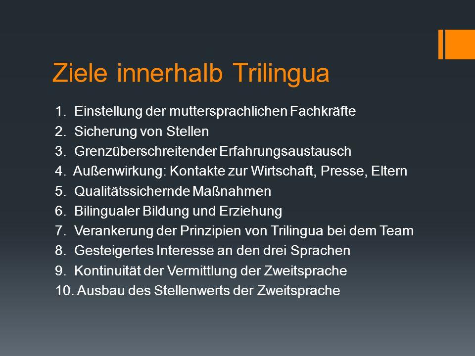 Ziele innerhalb Trilingua 1. Einstellung der muttersprachlichen Fachkräfte 2. Sicherung von Stellen 3. Grenzüberschreitender Erfahrungsaustausch 4. Au