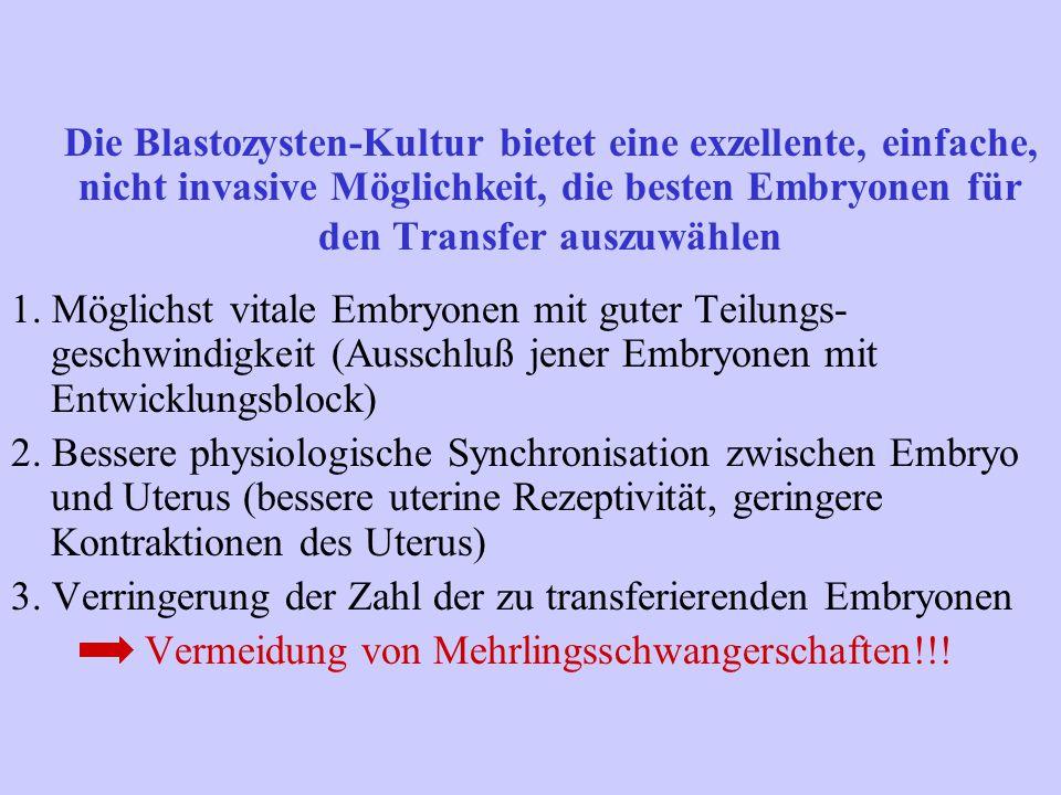 Die Blastozysten-Kultur bietet eine exzellente, einfache, nicht invasive Möglichkeit, die besten Embryonen für den Transfer auszuwählen 1.
