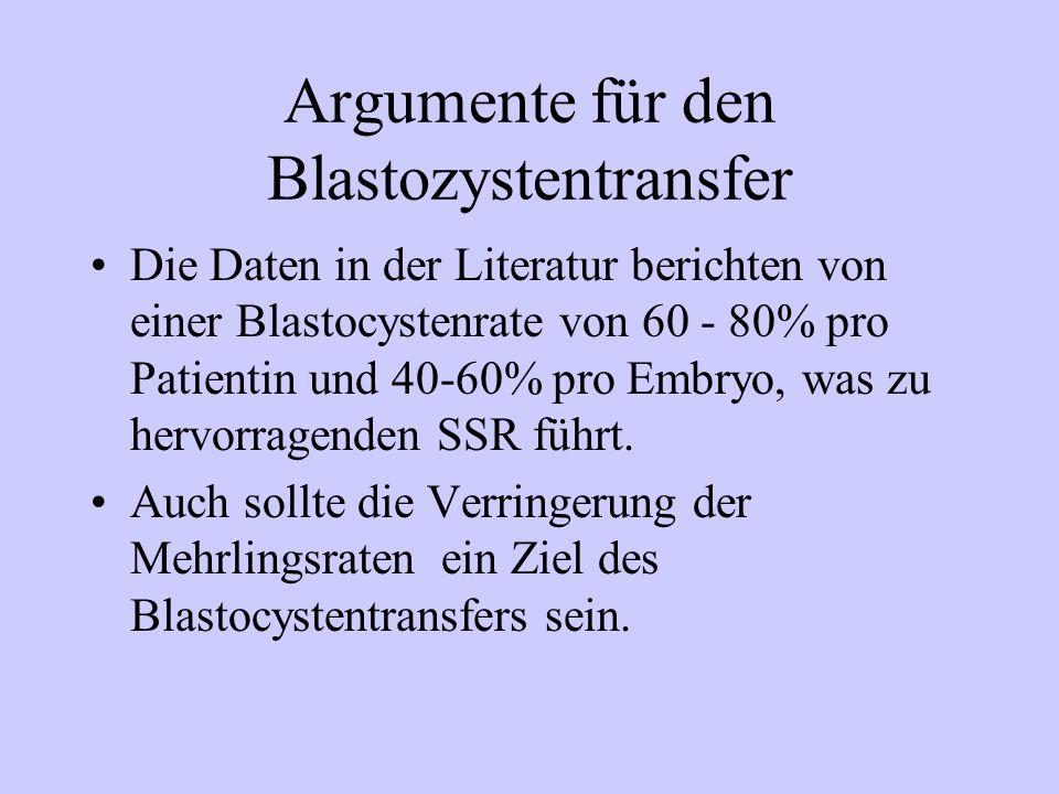 Argumente für den Blastozystentransfer Die Daten in der Literatur berichten von einer Blastocystenrate von 60 - 80% pro Patientin und 40-60% pro Embryo, was zu hervorragenden SSR führt.