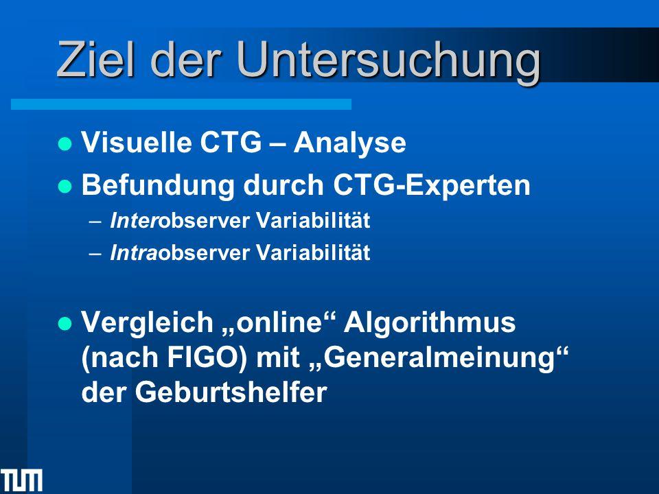 "Ziel der Untersuchung Visuelle CTG – Analyse Befundung durch CTG-Experten –Interobserver Variabilität –Intraobserver Variabilität Vergleich ""online"" A"