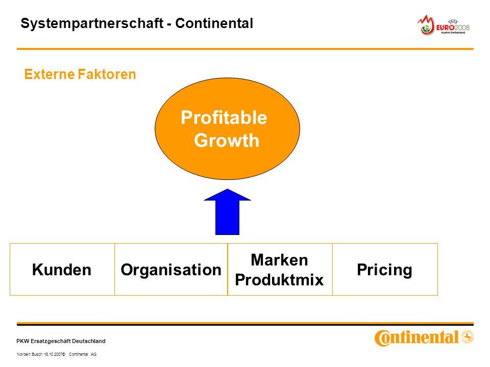 PKW Ersatzgeschäft Deutschland Norbert Busch 18.10.2007© Continental AG Externe Faktoren Profitable Growth KundenOrganisation Marken Produktmix Pricin