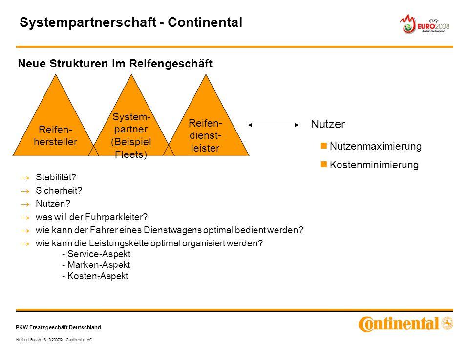 PKW Ersatzgeschäft Deutschland Norbert Busch 18.10.2007© Continental AG Neue Strukturen im Reifengeschäft Reifen- dienst- leister Reifen- hersteller S