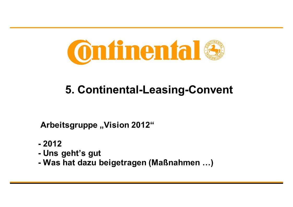"""Arbeitsgruppe """"Vision 2012 - 2012 - Uns geht's gut - Was hat dazu beigetragen (Maßnahmen …) 5."""