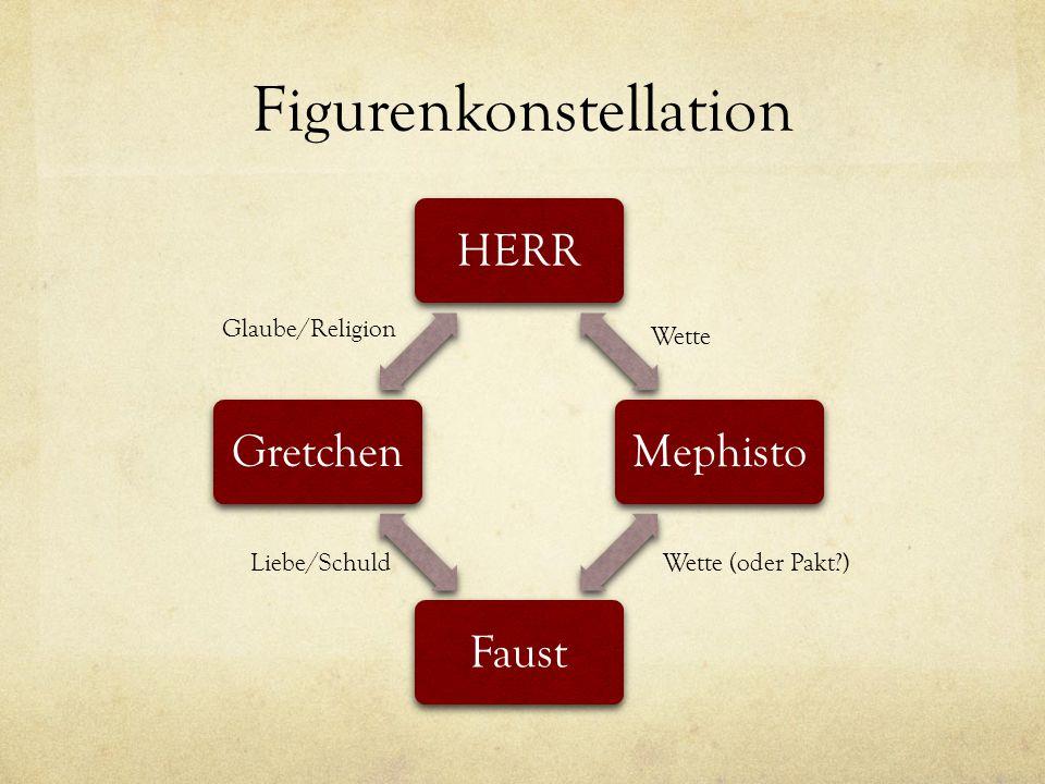 HERRMephistoFaustGretchen Wette Wette (oder Pakt?) Liebe/Schuld Glaube/Religion Figurenkonstellation