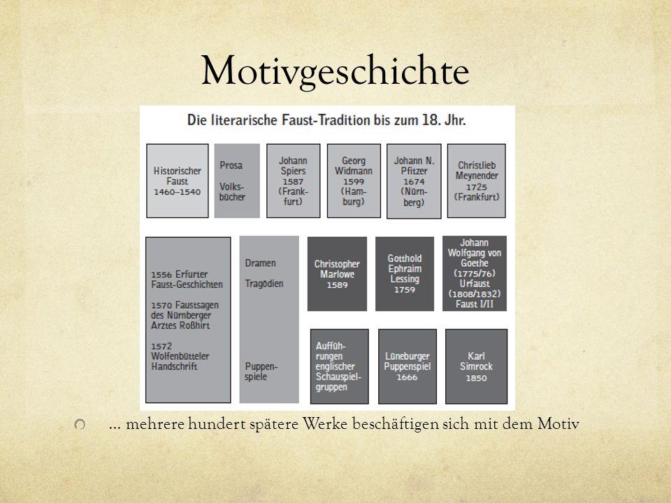 Motivgeschichte... mehrere hundert spätere Werke beschäftigen sich mit dem Motiv