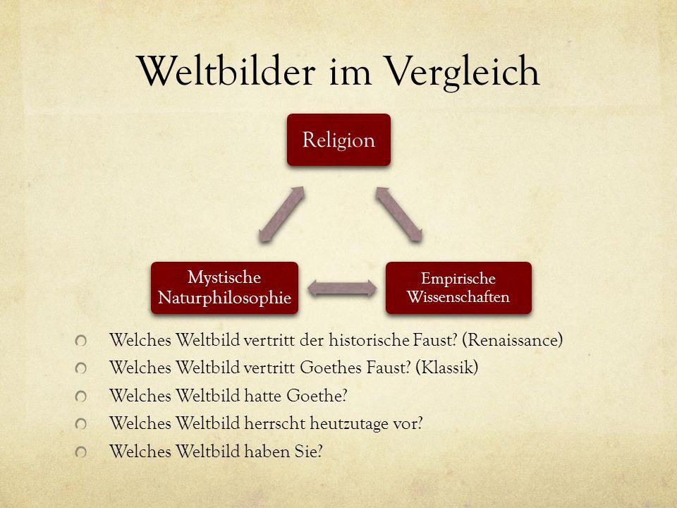 Weltbilder im Vergleich Religion Empirische Wissenschaften Mystische Naturphilosophie Welches Weltbild vertritt der historische Faust.